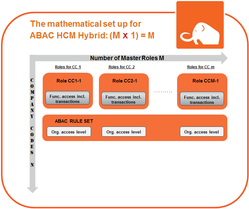 ABAC_HYBRID.png