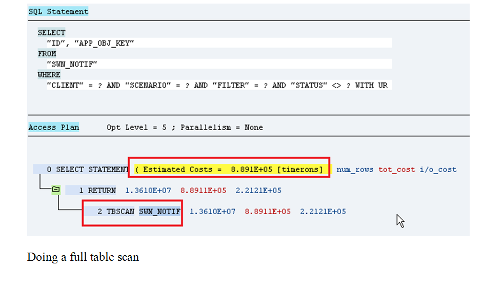 SAP Query Perfomance Tuning using Index Advisor in DB2