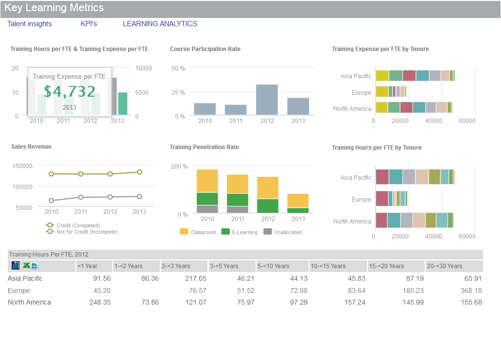 Learning Analytics Dashboard - HC.png