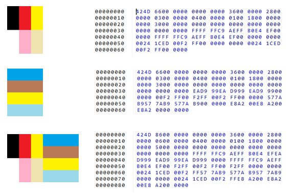 Bitmap Processing : Stitching Images Horizontally | SAP Blogs