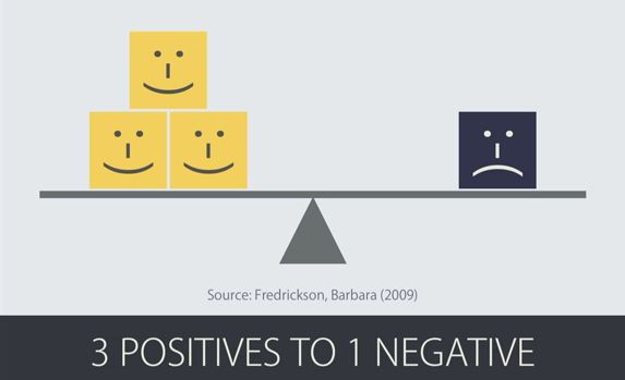 positive to negative ratio.JPG