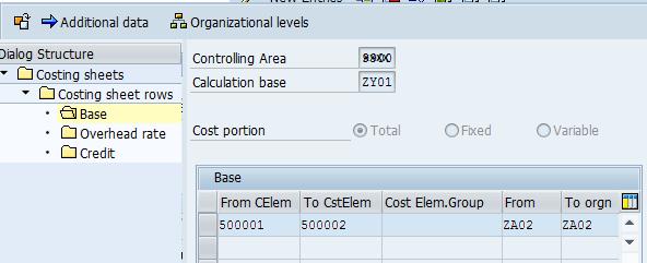 Basics of Standard Costing – Understanding overhead cost