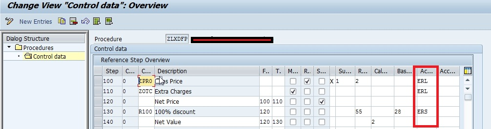 Integration Point of MM-FI-SD in SAP ERP | SAP Blogs