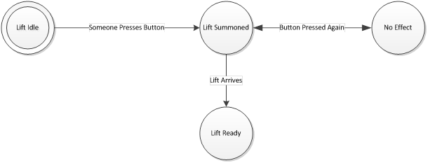 03 lift diagram.png