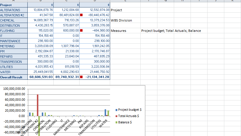 1analysisofficewithconditional formatting.PNG