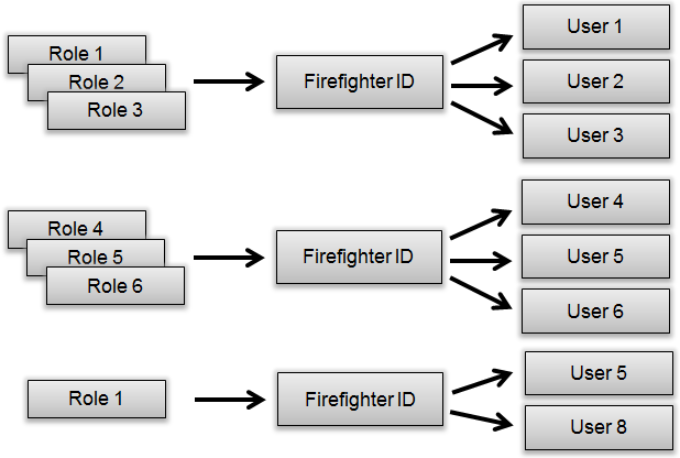 EAM_ID-Based_Firefighter.png