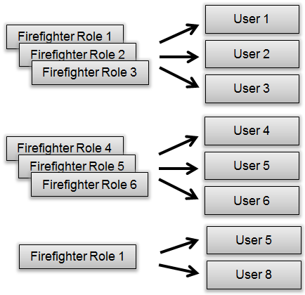 EAM_Role-Based_Firefighter.png