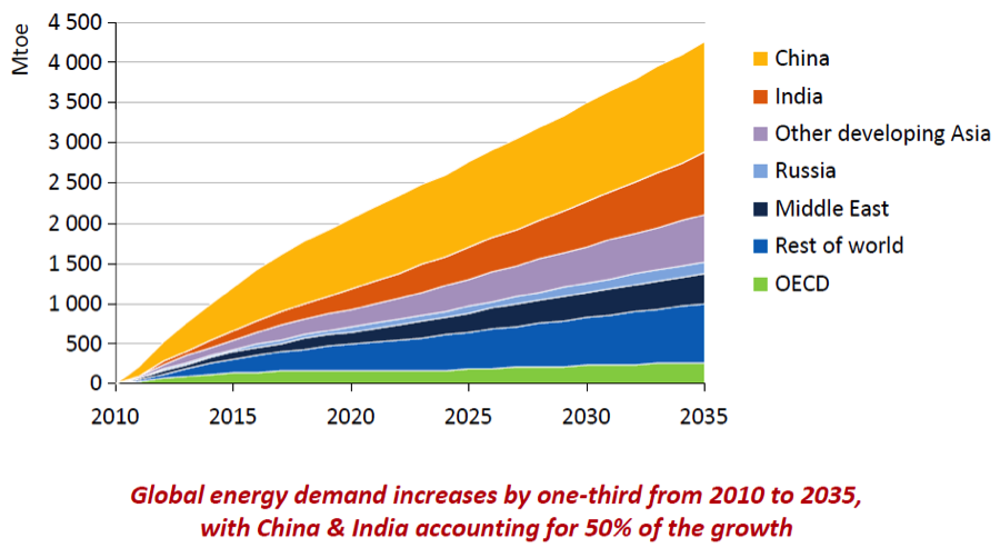 /wp-content/uploads/2014/01/energydemand_357488.png