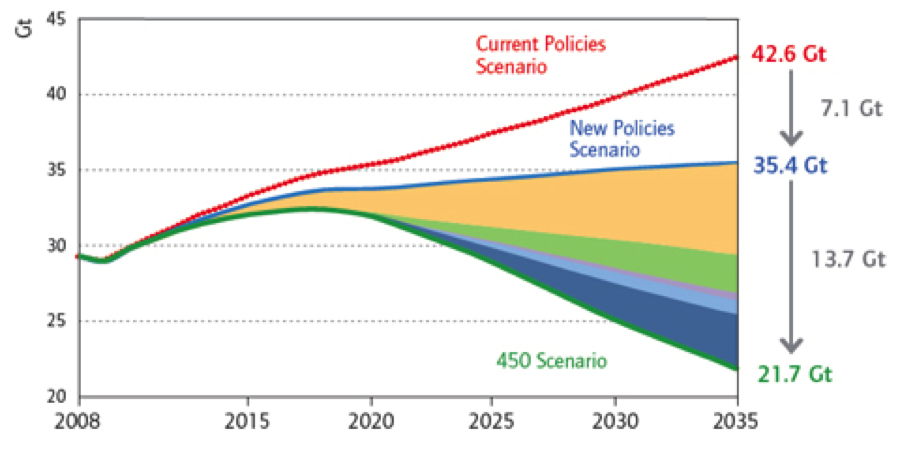 /wp-content/uploads/2014/01/energyoutlook_357487.png