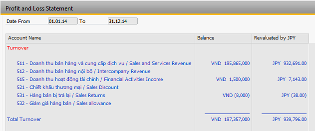 Re-valuate Financial reports in SAP Business One | SAP Blogs