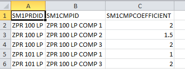 Fig 18- Sample BoM .CSV file.png