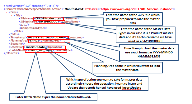 Fig 6- Manifest file structure for master data type product.png