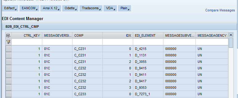 SAP PI : EDI EDI-XML Conversion Test Tool | SAP Blogs