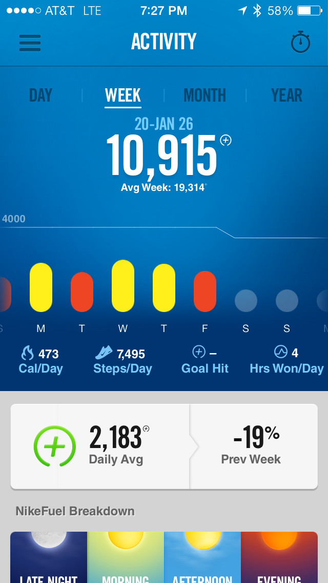 Nike Fuel Band FKOM Week.png