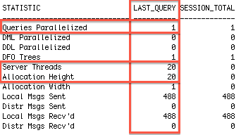 Oracle] Troubleshooting parallel executions (PX) – What the heck