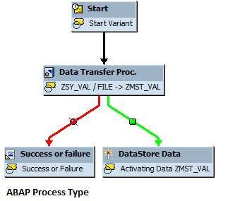 Process Chain.png