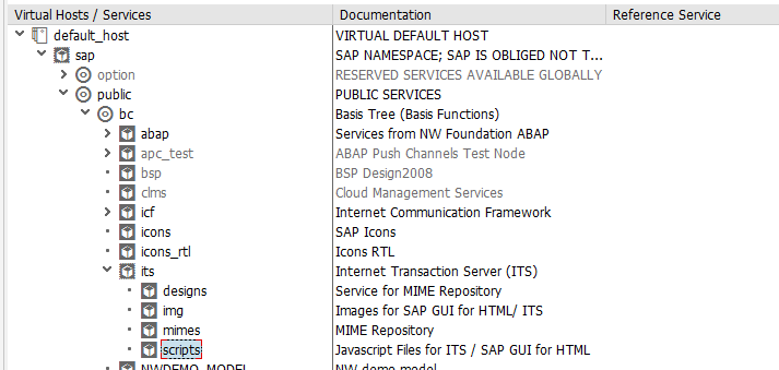 How to configure Your SAP GUI HTML for Web Access | SAP Blogs