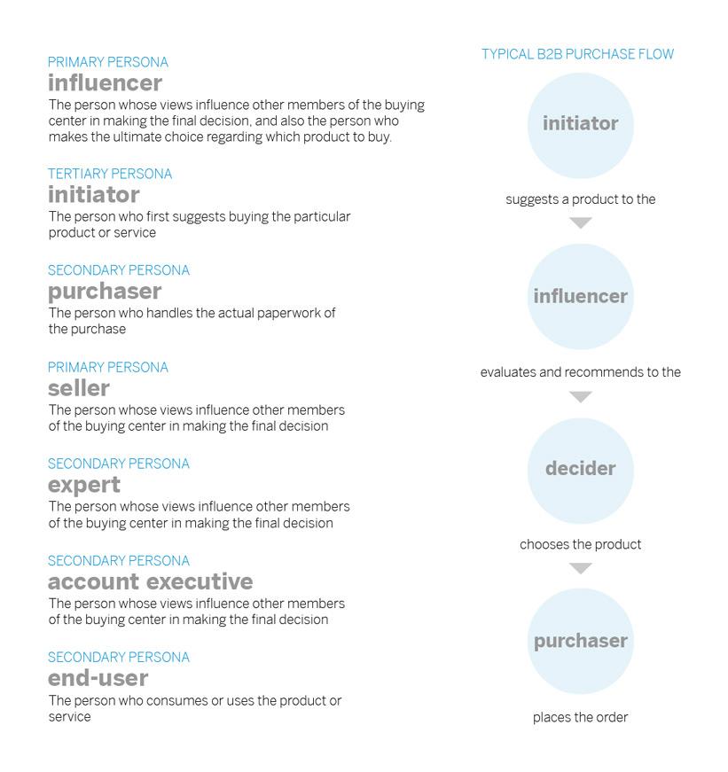 itil foundation handbook pdf