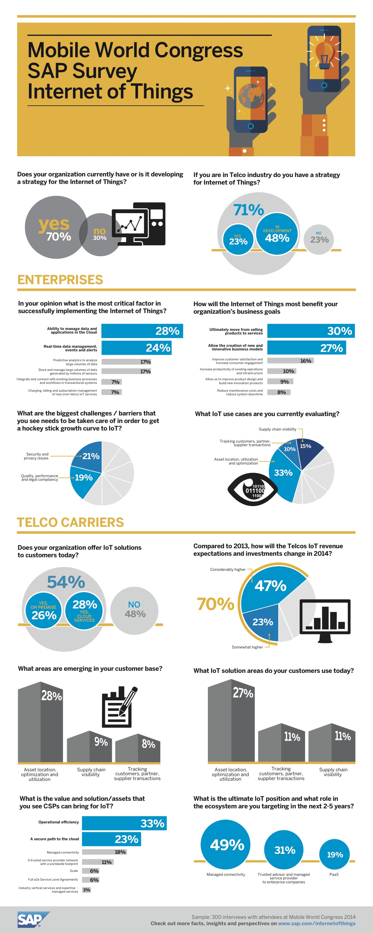Internet Of Things Infographic (2).jpg