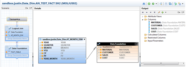 How To…Calculate YTD-MTD-anyTD using Date Dimensions | SAP Blogs