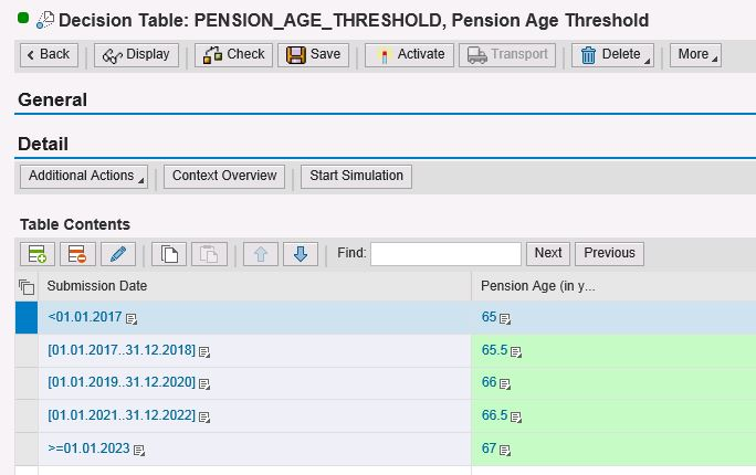 decisiontable age pensions.JPG