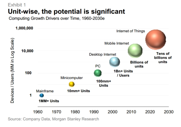 Internet of Things 04-09-2014-B.jpg