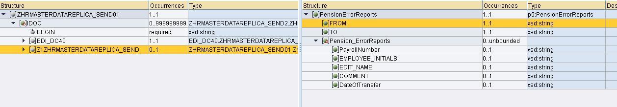 Sending mail in tabular format | SAP Blogs