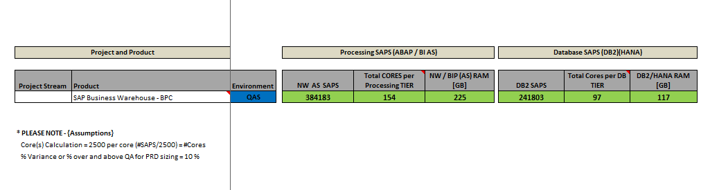 How to perform expert sizing for SAP BPC NW (Part 2 – Example ...