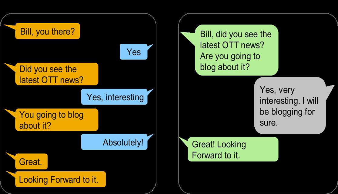 SMS - vs - OTT Conversations v.1.0.png