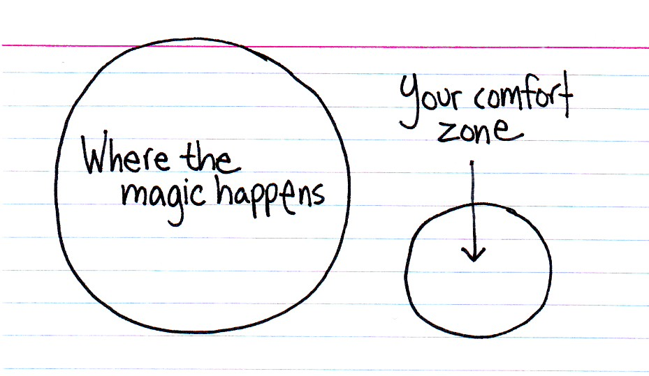 where the magic happens your comfort zone.jpg