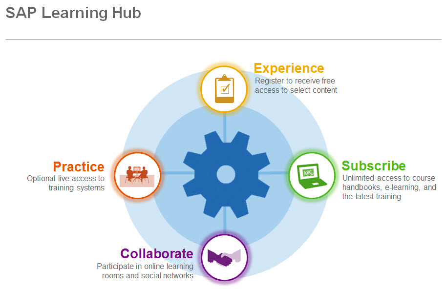 Learning HUB JPG Snagit.jpg