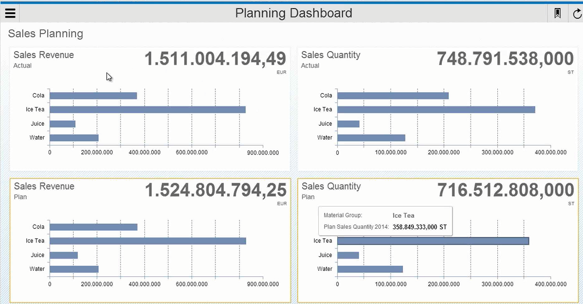 What is new in design studio 1 3 asug webcast sap blogs for What is a planner dashboard