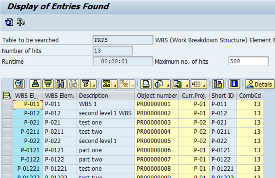 Status combination codes in wbs sap blogs for Level table sap