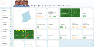 U19 Player Dashboard 320px.png