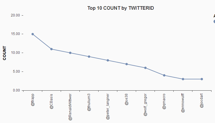 /wp-content/uploads/2014/06/4toptwitteridmentions_486592.png