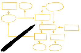 Blog_CustConnect_PretendFlowChart.png