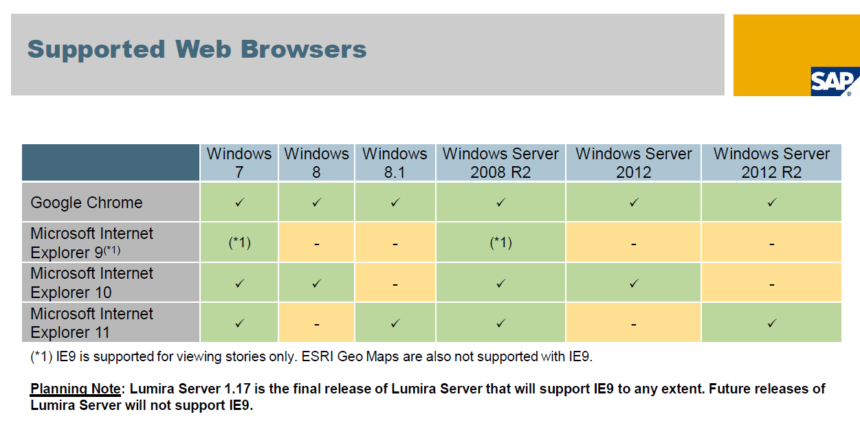 Browser support.png