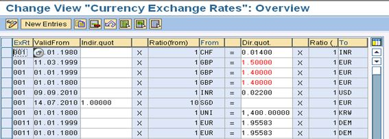 If You Maintain The Exchange Rates On A Daily Basis Should Delete That No Longer Required So There Are Not Too Many