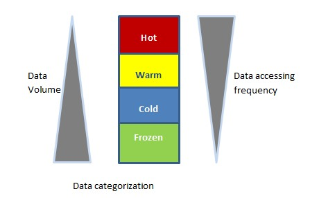 data categorisation.jpg