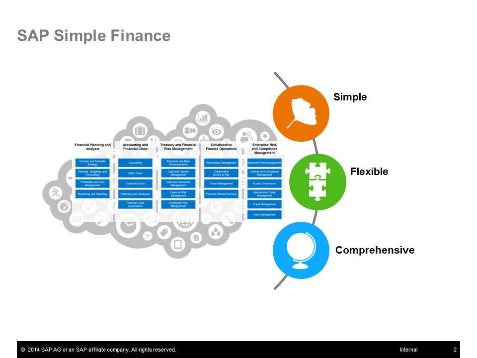 Short sFinance_Overview_v10.jpg