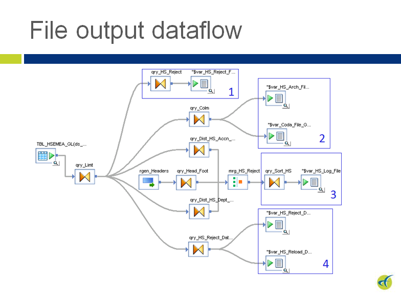 BPC_file_output_dataflow.png
