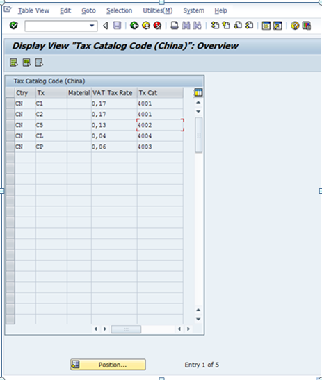 Golden Tax System China SAP Blogs - Invoice in chinese