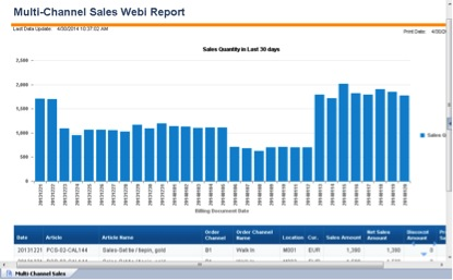 /wp-content/uploads/2014/07/multichannel_sales_webi_report_486949.jpg