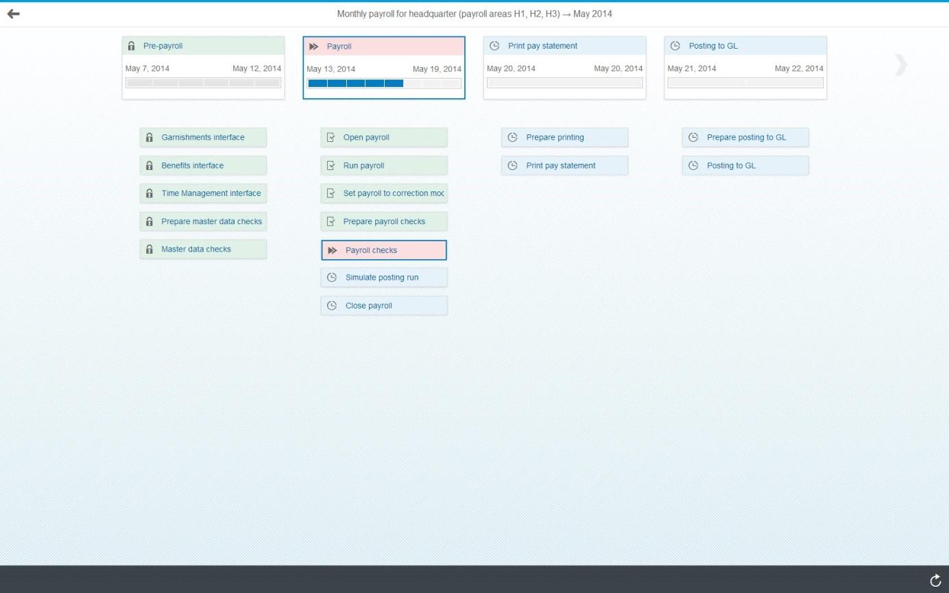 sap hr payroll process pdf