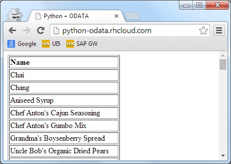 Consuming OData in Python | SAP Blogs