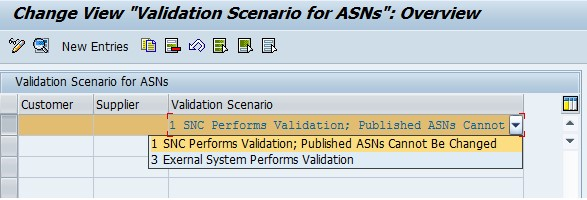 Validation Scenarios for ASNs.jpg