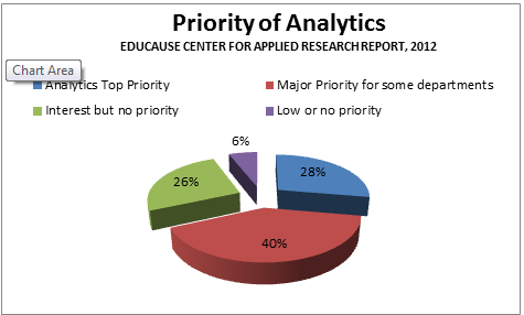 Analytics Priority.PNG