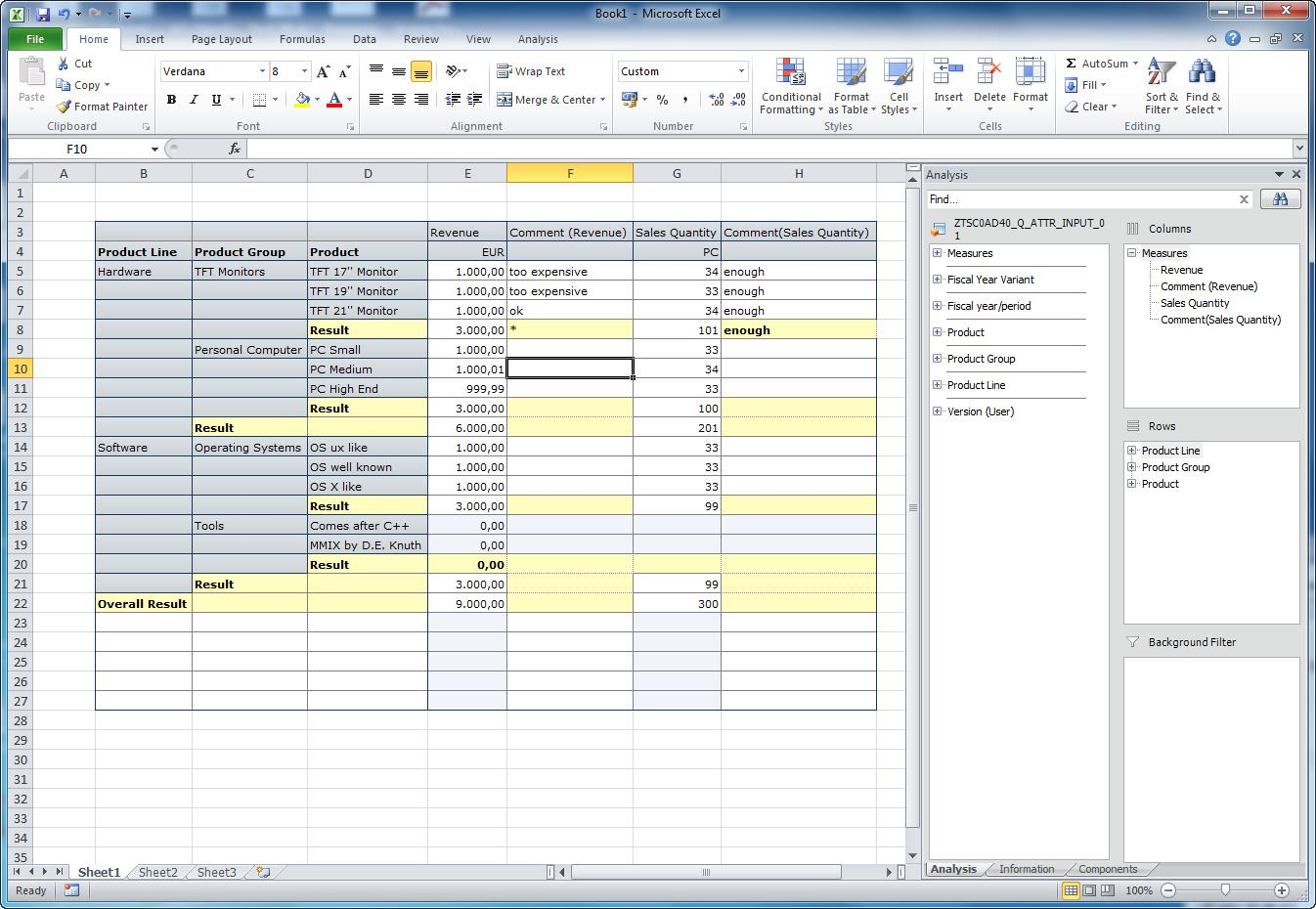 Further Improvements on SAP HANA-optimized planning with the
