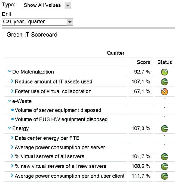 GreenIT_Scorecard (2).png