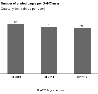Number of printed pages.png